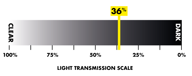 Light transmission graph detailing the amount of light to penetrate through the Ultra Blue Lens, in this case the light transmission value is 36%